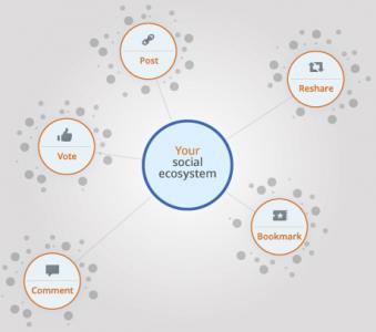 Social Ecosystem