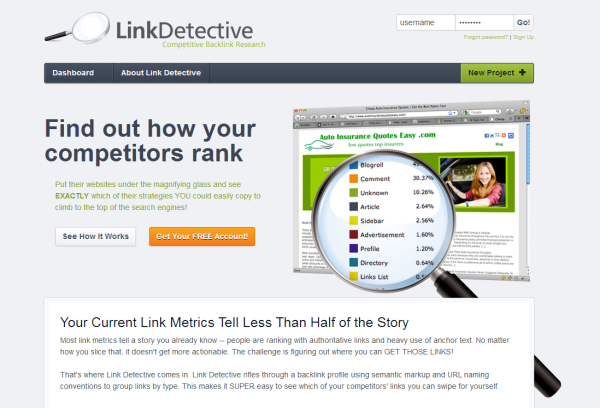 Link Detective SEO Backlink Analysis