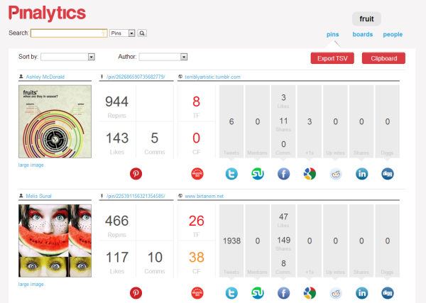 Pinterest Social Analytics
