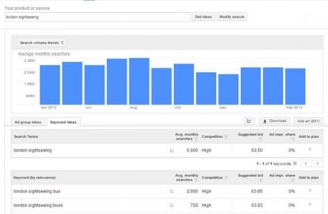 google analytics trends over seasons