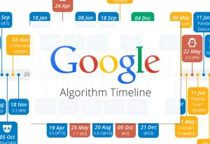 Google-Algorithm-Timeline-2