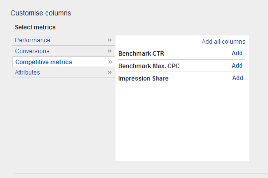Example of benchmarking click-through rate