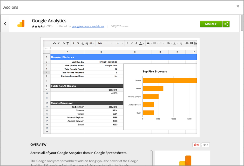 Google analytics data in spreadsheets