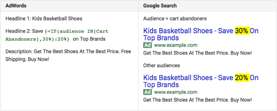 IF adwords examples