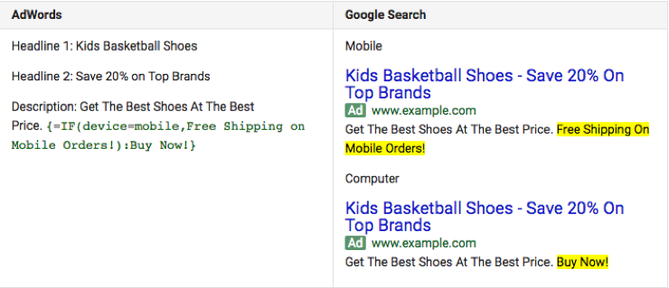 IF adwords example