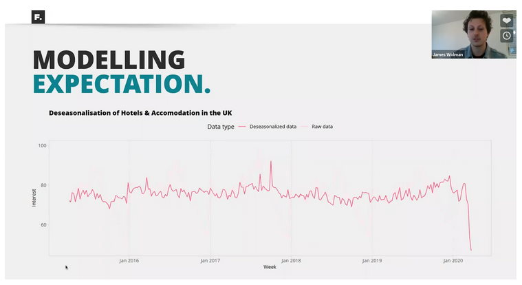 Google Trends otomatis untuk Penelitian Kata Kunci Massal